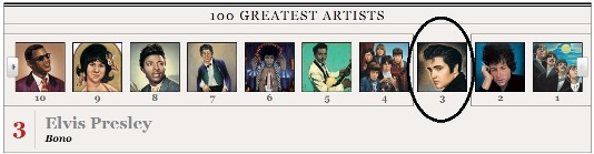 100 Greatest Artists