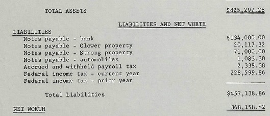 Elvis' 1962 balance sheet - net worth