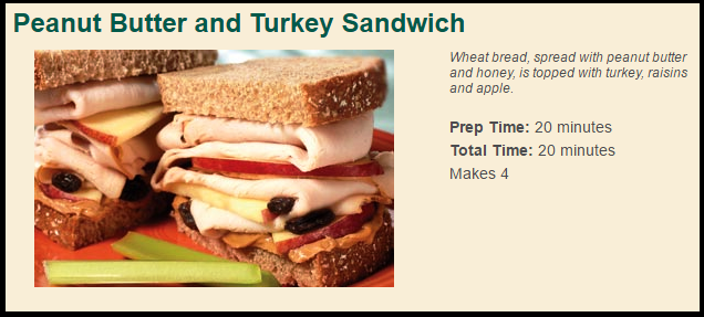 Peanut Butter and Turkey Sandwich